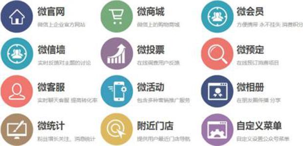 安康銀浩公司微信平臺上線易捷網絡開展微信營銷培訓